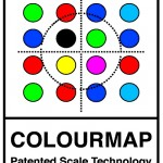 système de comptage Colourmap ® pour VµMaster