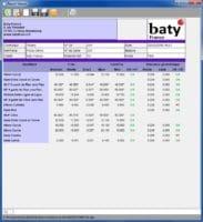Logiciel de mesure ABERLINK 3D Rapport de contrôle